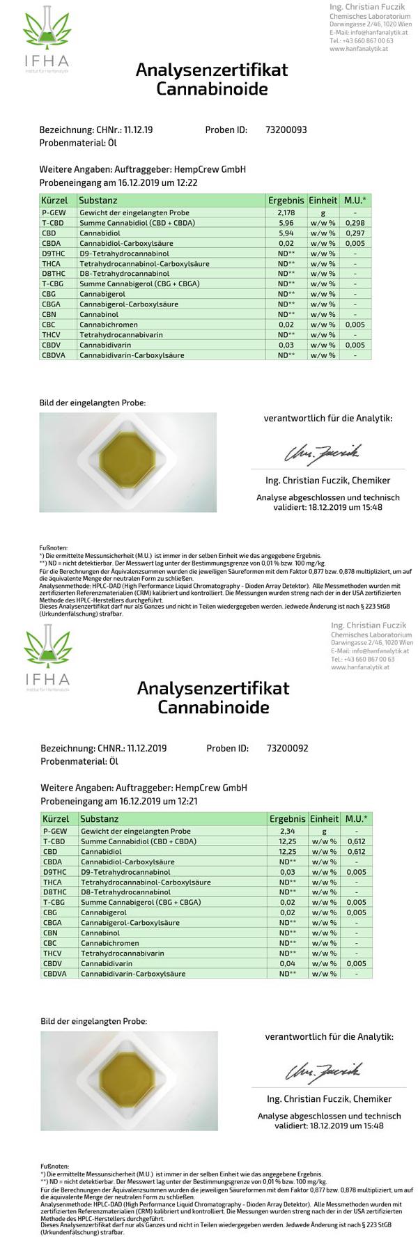 Analysenzertifikate